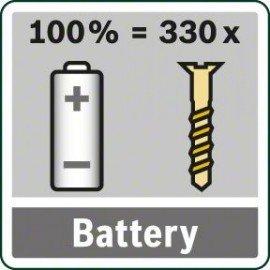 Bosch Akkus kétfokozatú fúrócsavarozó, lítium-ionos EasyDrill 12-2