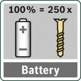 Bosch Akkus kétfokozatú fúrócsavarozó, lítium-ionos EasyDrill 1200