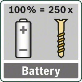 Bosch Lítium-ion akkus kétfokozatú fúrócsavarozó (akku és töltőberendezés nélkül) EasyDrill 12-2
