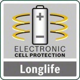 Bosch Lítium-ion akkus kétfokozatú ütvefúró-csavarozó (akku és töltőberendezés nélkül) EasyImpact 12