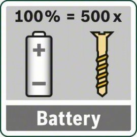 Bosch Lítium-ion akkus kétfokozatú ütvefúró-csavarozó PSB 14,4 LI-2
