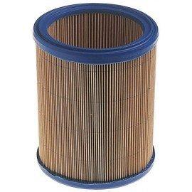 Festool Abszolút szűrő BIA minősítéssel AB-FI/U